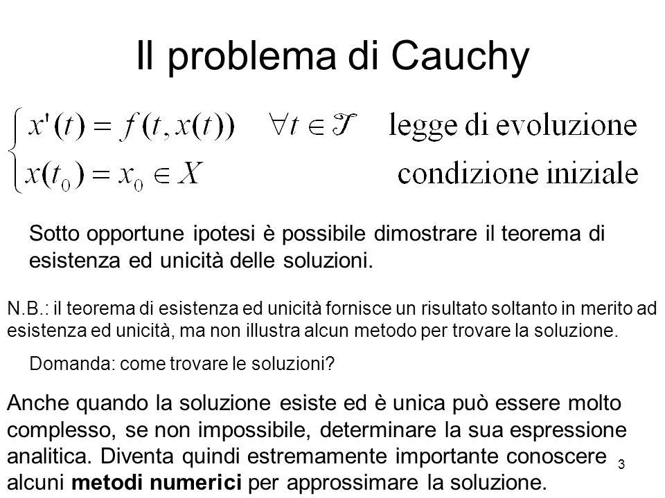 3 Il problema di Cauchy Sotto opportune ipotesi è possibile dimostrare il teorema di esistenza ed unicità delle soluzioni. N.B.: il teorema di esisten