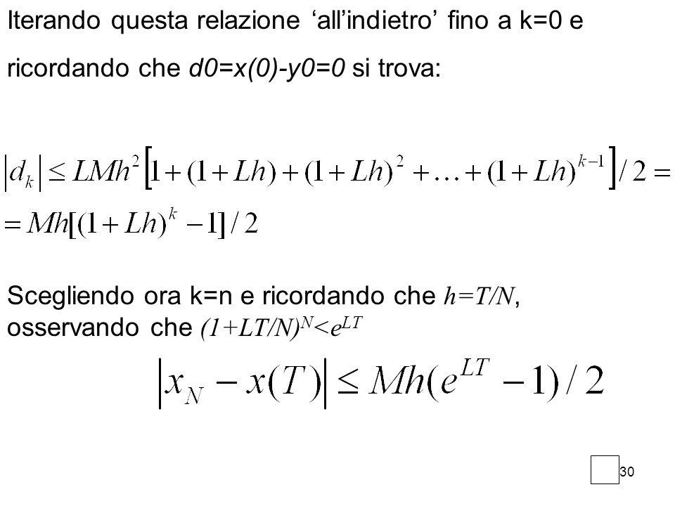 30 Iterando questa relazione 'all'indietro' fino a k=0 e ricordando che d0=x(0)-y0=0 si trova: Scegliendo ora k=n e ricordando che h=T/N, osservando c