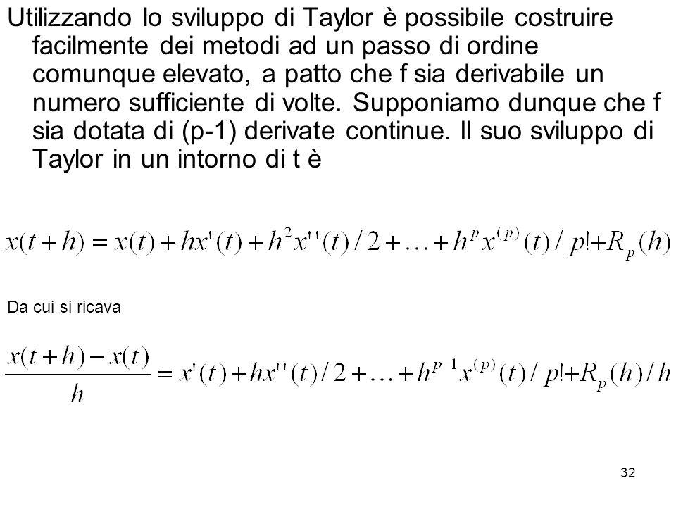 32 Utilizzando lo sviluppo di Taylor è possibile costruire facilmente dei metodi ad un passo di ordine comunque elevato, a patto che f sia derivabile