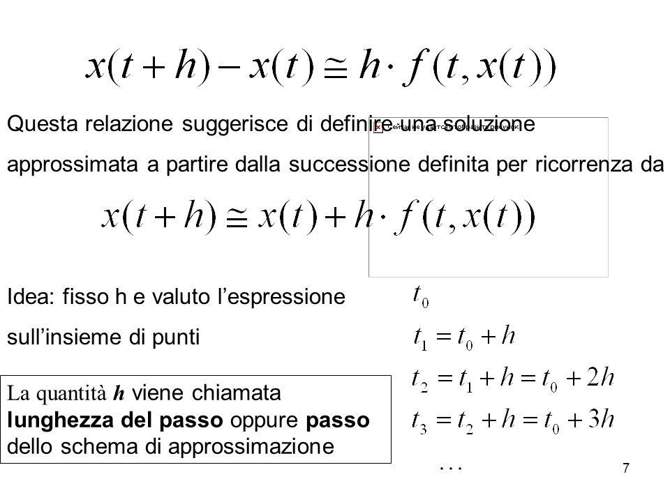 7 Questa relazione suggerisce di definire una soluzione approssimata a partire dalla successione definita per ricorrenza da Idea: fisso h e valuto l'e