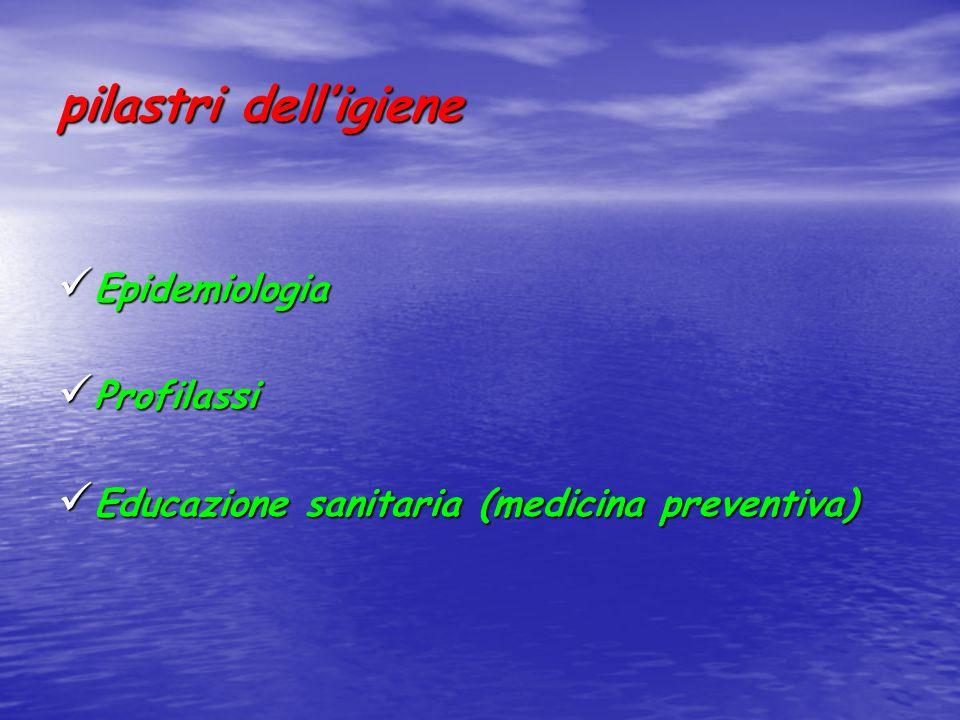 pilastri dell'igiene Epidemiologia Epidemiologia Profilassi Profilassi Educazione sanitaria (medicina preventiva) Educazione sanitaria (medicina preventiva)