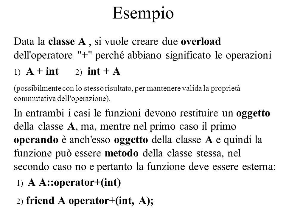 Esempio Data la classe A, si vuole creare due overload dell operatore + perché abbiano significato le operazioni 1) A + int 2) int + A (possibilmente con lo stesso risultato, per mantenere valida la proprietà commutativa dell operazione).