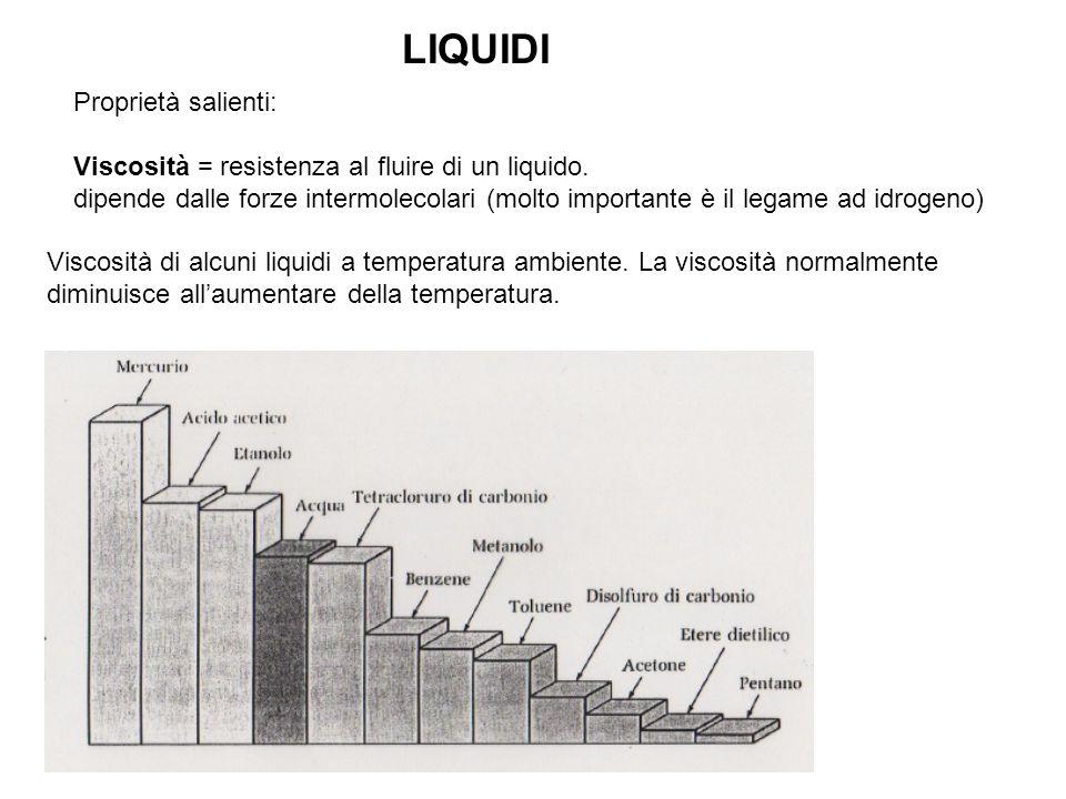 LIQUIDI Proprietà salienti: Viscosità = resistenza al fluire di un liquido. dipende dalle forze intermolecolari (molto importante è il legame ad idrog