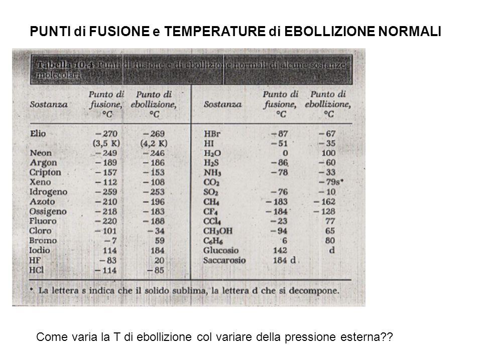 PUNTI di FUSIONE e TEMPERATURE di EBOLLIZIONE NORMALI Come varia la T di ebollizione col variare della pressione esterna??