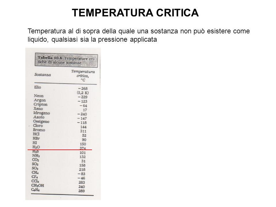 TEMPERATURA CRITICA Temperatura al di sopra della quale una sostanza non può esistere come liquido, qualsiasi sia la pressione applicata