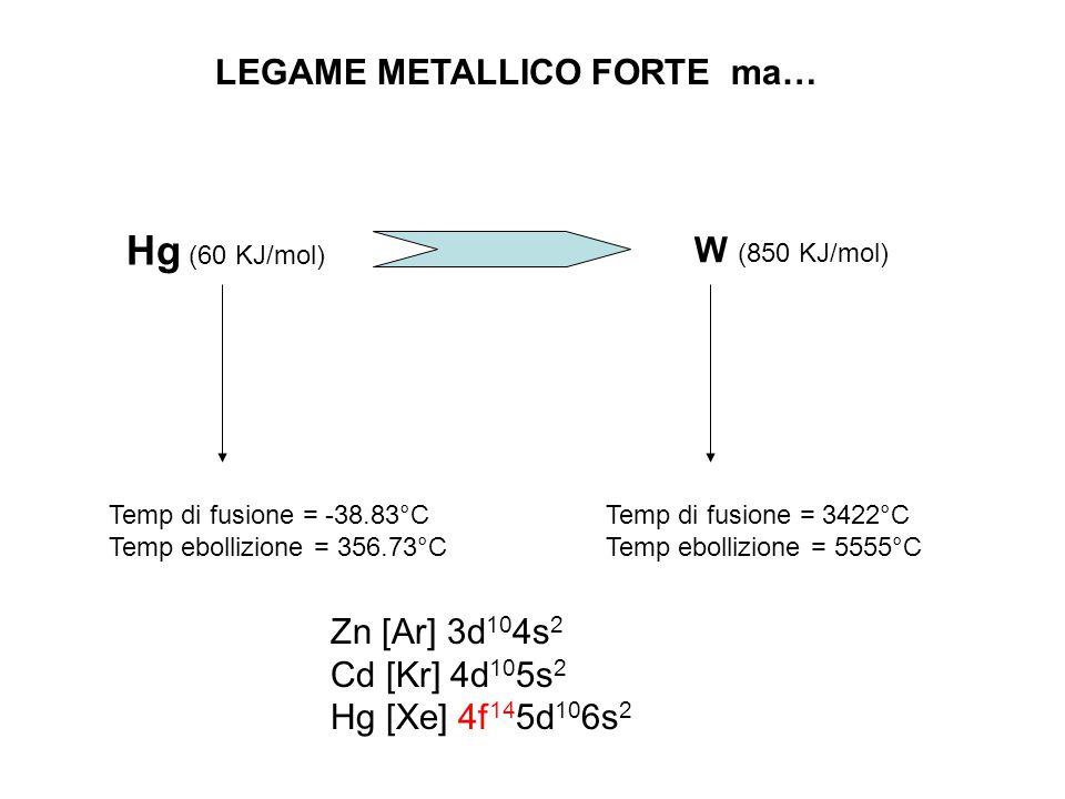 LEGAME METALLICO FORTE ma… Hg (60 KJ/mol) W (850 KJ/mol) Temp di fusione = 3422°C Temp ebollizione = 5555°C Temp di fusione = -38.83°C Temp ebollizion