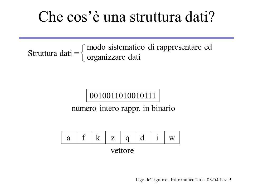 Ugo de Liguoro - Informatica 2 a.a. 03/04 Lez. 5 Che cos'è una struttura dati.