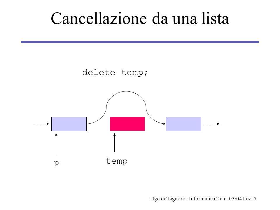 Ugo de Liguoro - Informatica 2 a.a. 03/04 Lez. 5 Cancellazione da una lista p temp delete temp;