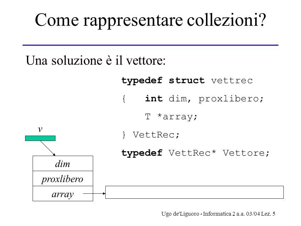 Ugo de Liguoro - Informatica 2 a.a. 03/04 Lez. 5 Come rappresentare collezioni.
