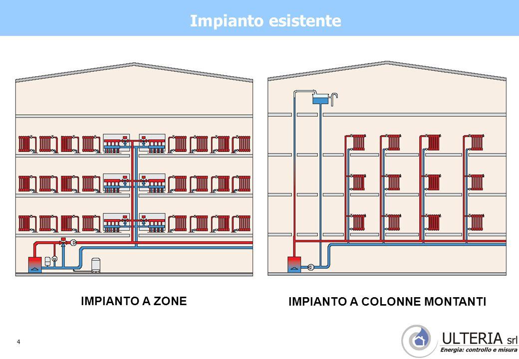 4 Impianto esistente IMPIANTO A COLONNE MONTANTI IMPIANTO A ZONE