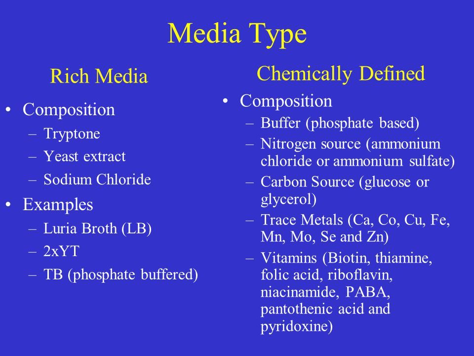 Media Type Composition –Buffer (phosphate based) –Nitrogen source (ammonium chloride or ammonium sulfate) –Carbon Source (glucose or glycerol) –Trace