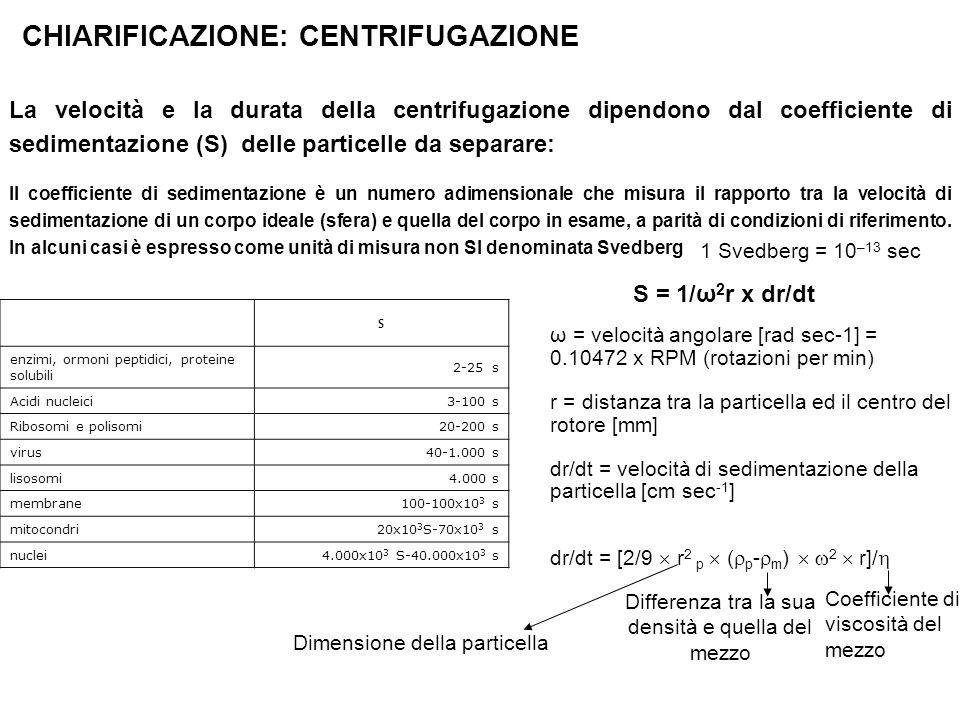 CHIARIFICAZIONE: CENTRIFUGAZIONE La velocità e la durata della centrifugazione dipendono dal coefficiente di sedimentazione (S) delle particelle da se