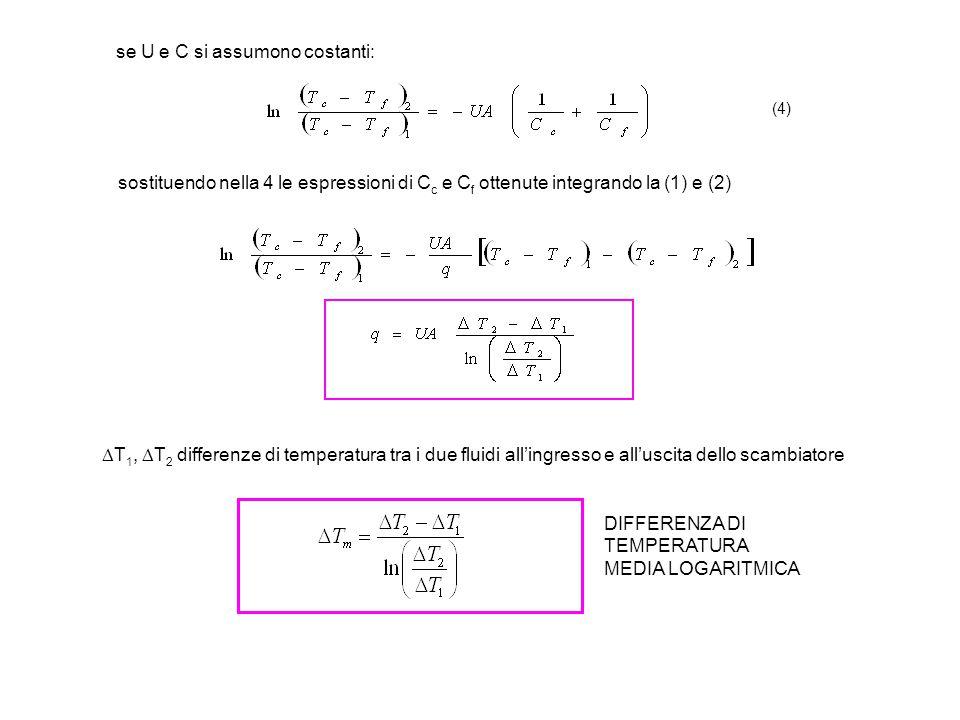 se U e C si assumono costanti: (4) sostituendo nella 4 le espressioni di C c e C f ottenute integrando la (1) e (2)  T 1,  T 2 differenze di tempera