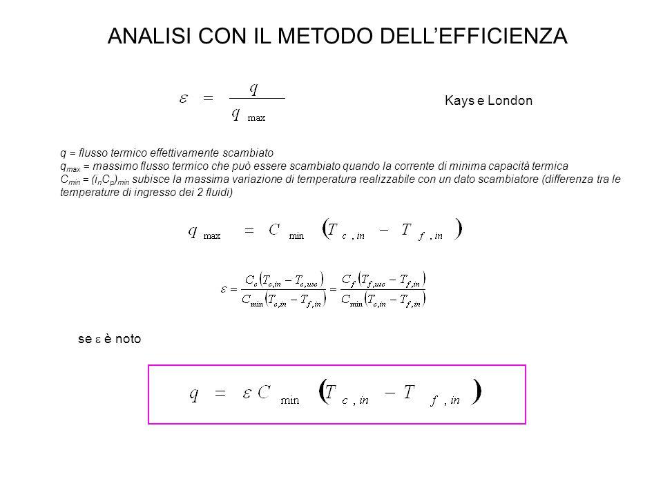 ANALISI CON IL METODO DELL'EFFICIENZA q = flusso termico effettivamente scambiato q max = massimo flusso termico che può essere scambiato quando la co