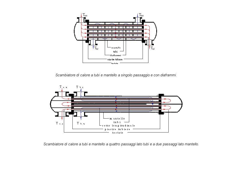 Scambiatore di calore a tubi e mantello a singolo passaggio e con diaframmi. Scambiatore di calore a tubi e mantello a quattro passaggi lato tubi e a