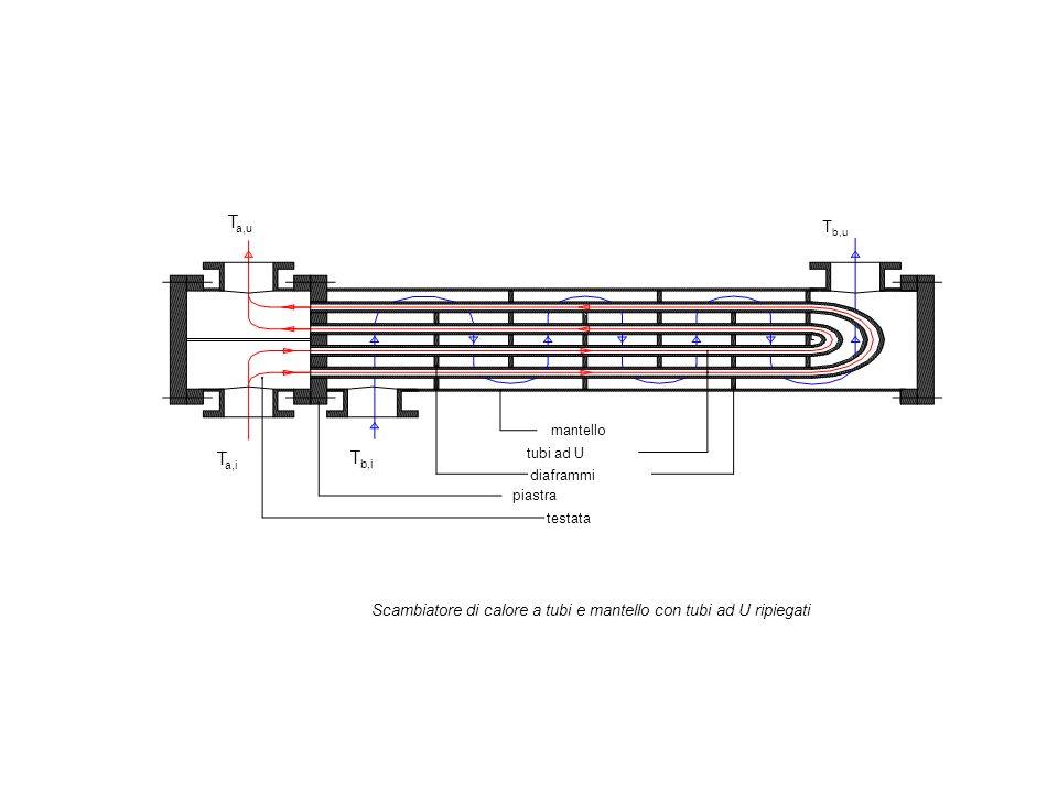 Scambiatore di calore a tubi e mantello con tubi ad U ripiegati piastra testata diaframmi tubi ad U mantello T a,u T b,u T a,i T b,i