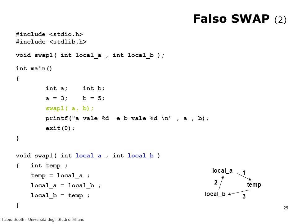 Fabio Scotti – Università degli Studi di Milano 25 Falso SWAP (2) #include void swap1( int local_a, int local_b ); int main() { int a; int b; a = 3; b