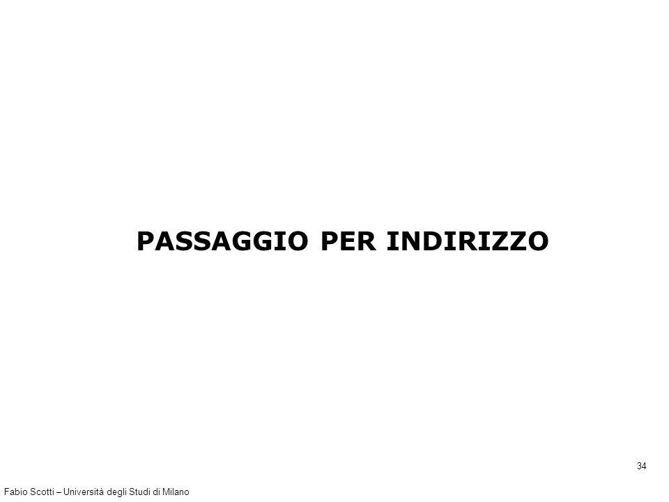 Fabio Scotti – Università degli Studi di Milano 34 PASSAGGIO PER INDIRIZZO