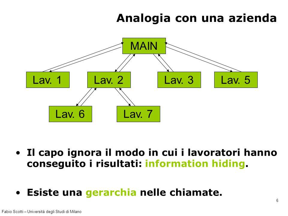 Fabio Scotti – Università degli Studi di Milano 6 Analogia con una azienda Il capo ignora il modo in cui i lavoratori hanno conseguito i risultati: in