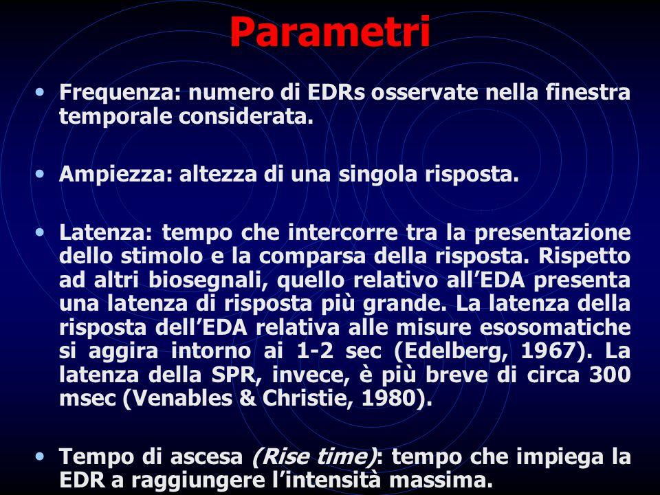 Parametri Frequenza: numero di EDRs osservate nella finestra temporale considerata. Ampiezza: altezza di una singola risposta. Latenza: tempo che inte