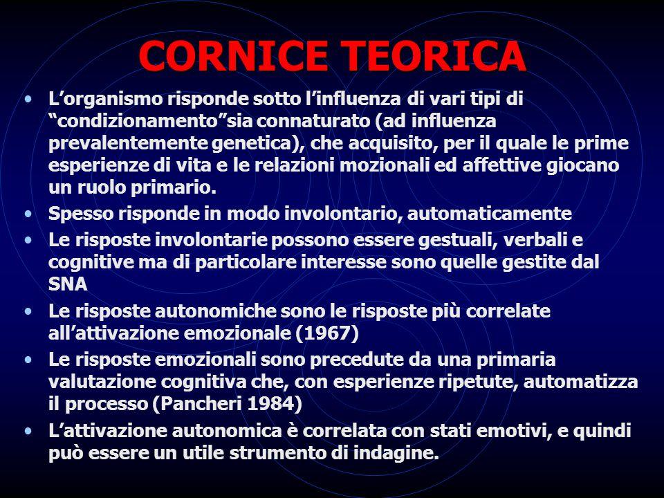 """CORNICE TEORICA L'organismo risponde sotto l'influenza di vari tipi di """"condizionamento""""sia connaturato (ad influenza prevalentemente genetica), che a"""