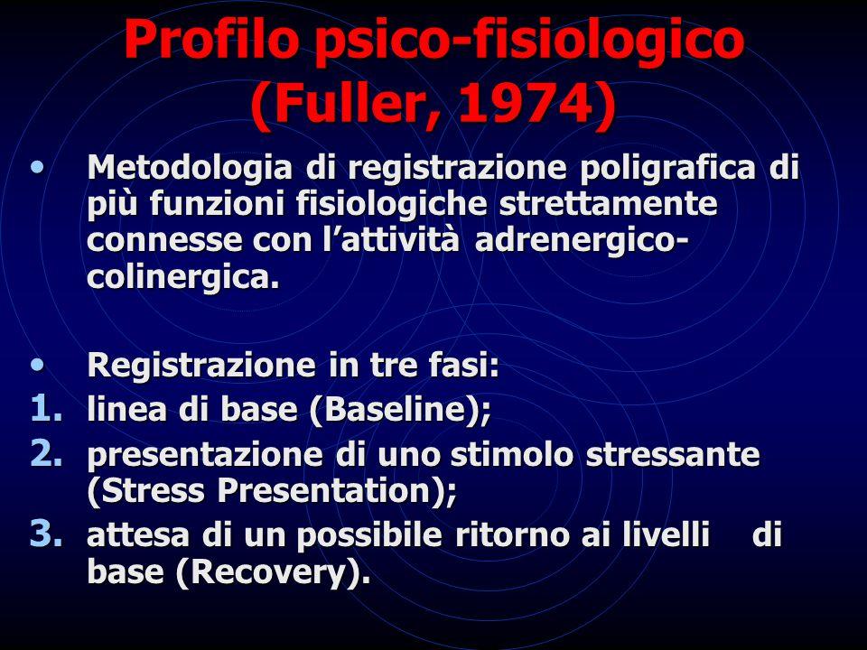 Profilo psico-fisiologico (Fuller, 1974) Metodologia di registrazione poligrafica di più funzioni fisiologiche strettamente connesse con l'attività ad