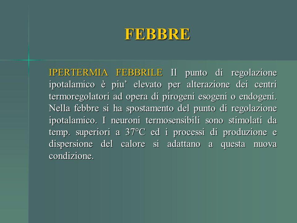 IPERTERMIA FEBBRILE Il punto di regolazione ipotalamico è piu' elevato per alterazione dei centri termoregolatori ad opera di pirogeni esogeni o endog