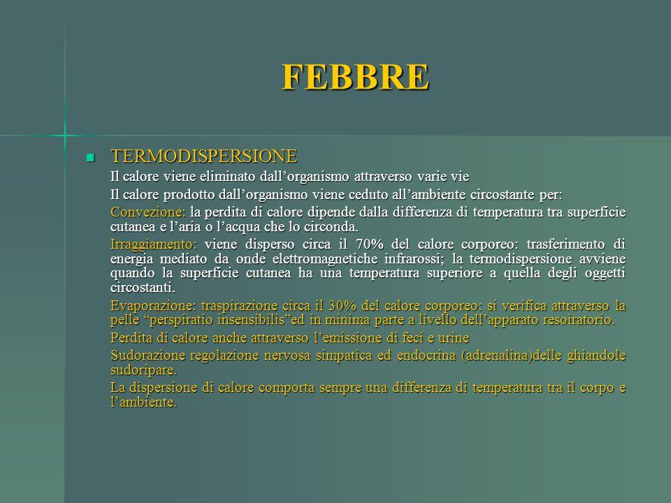 FEBBRE TERMODISPERSIONE TERMODISPERSIONE Il calore viene eliminato dall'organismo attraverso varie vie Il calore prodotto dall'organismo viene ceduto