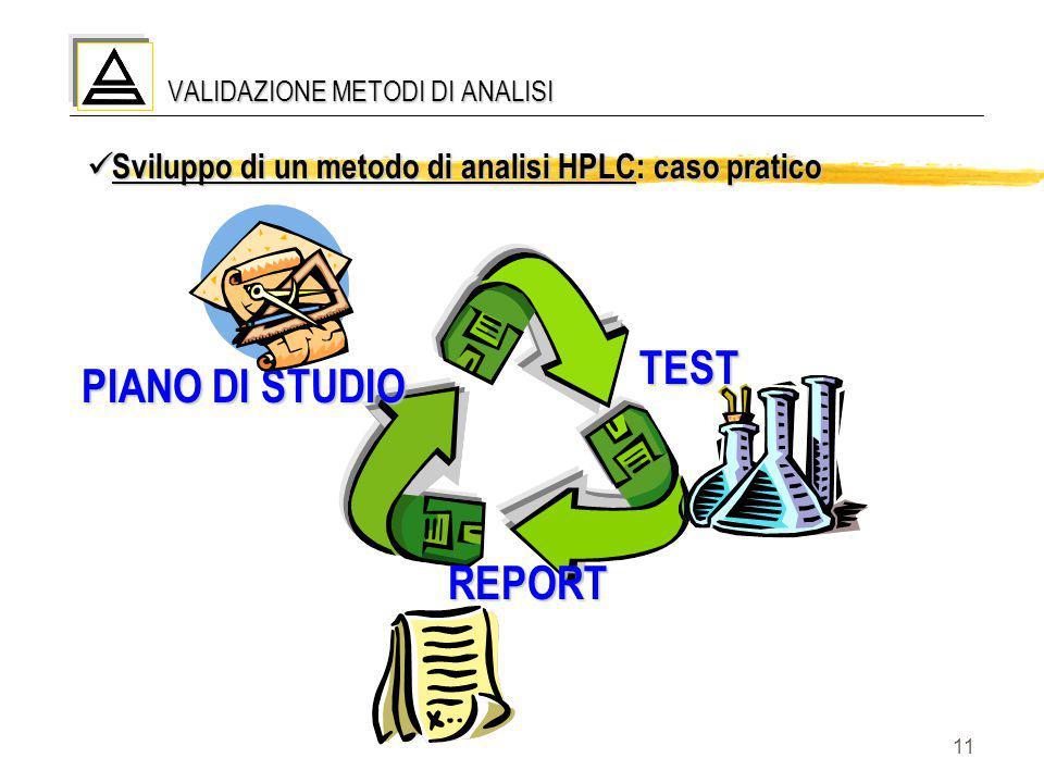 11 VALIDAZIONE METODI DI ANALISI Sviluppo di un metodo di analisi HPLC: caso pratico Sviluppo di un metodo di analisi HPLC: caso praticoTEST REPORT PI