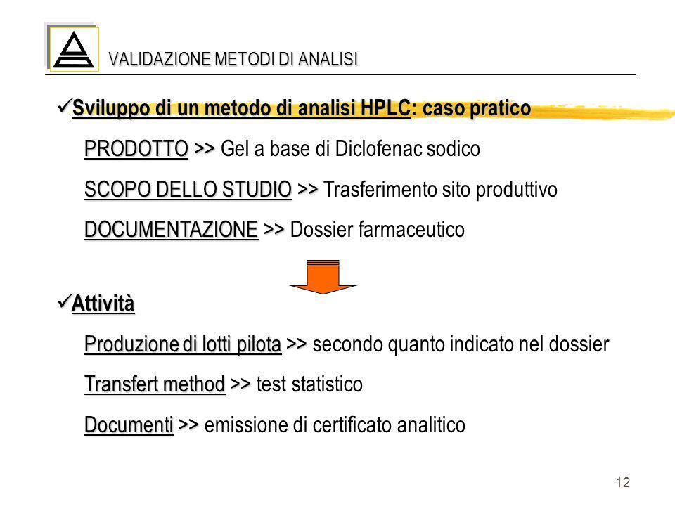 12 VALIDAZIONE METODI DI ANALISI Sviluppo di un metodo di analisi HPLC: caso pratico Sviluppo di un metodo di analisi HPLC: caso pratico Attività Atti