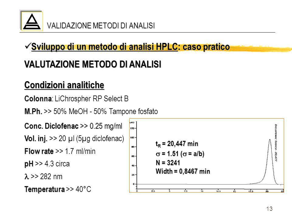13 VALIDAZIONE METODI DI ANALISI Sviluppo di un metodo di analisi HPLC: caso pratico Sviluppo di un metodo di analisi HPLC: caso pratico VALUTAZIONE M