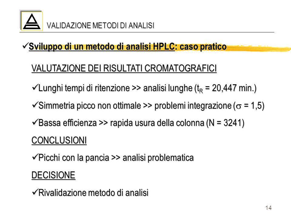 14 VALIDAZIONE METODI DI ANALISI Sviluppo di un metodo di analisi HPLC: caso pratico Sviluppo di un metodo di analisi HPLC: caso pratico VALUTAZIONE D