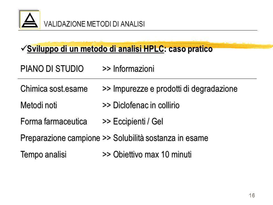 16 VALIDAZIONE METODI DI ANALISI Sviluppo di un metodo di analisi HPLC: caso pratico Sviluppo di un metodo di analisi HPLC: caso pratico PIANO DI STUD