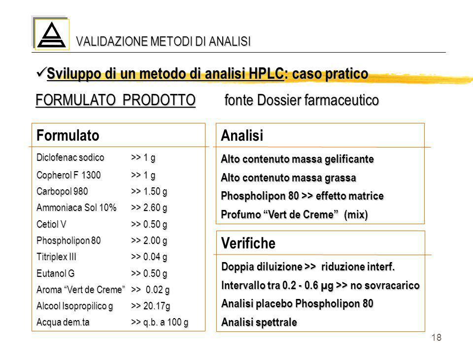 18 VALIDAZIONE METODI DI ANALISI Sviluppo di un metodo di analisi HPLC: caso pratico Sviluppo di un metodo di analisi HPLC: caso pratico FORMULATO PRO