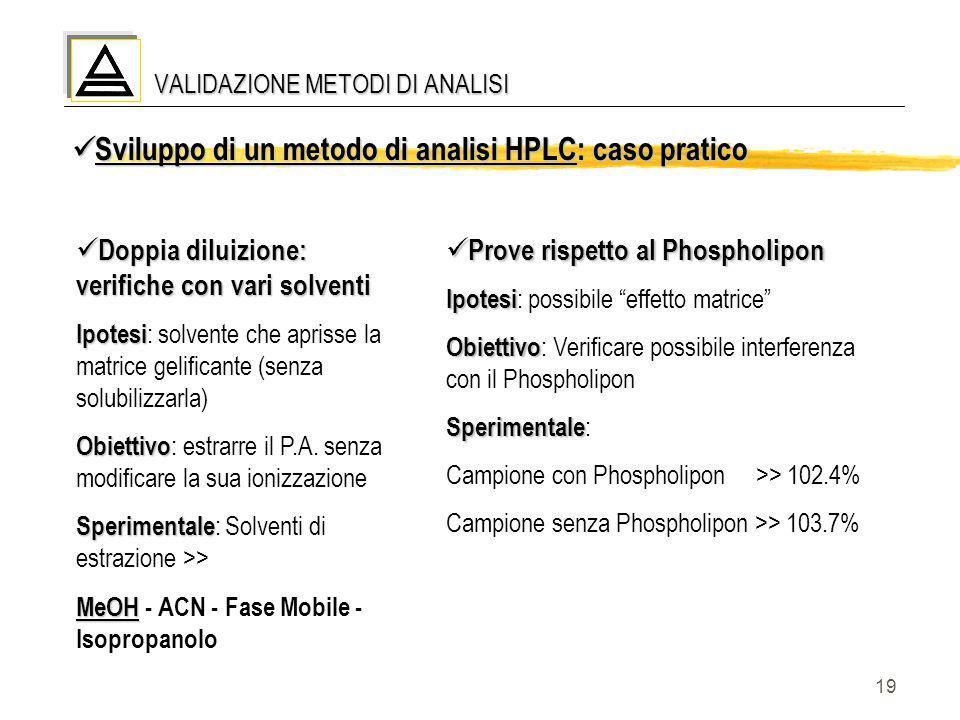 19 VALIDAZIONE METODI DI ANALISI Sviluppo di un metodo di analisi HPLC: caso pratico Sviluppo di un metodo di analisi HPLC: caso pratico Doppia diluiz