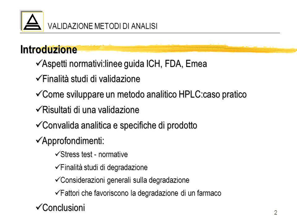 2 VALIDAZIONE METODI DI ANALISI Introduzione Aspetti normativi:linee guida ICH, FDA, Emea Aspetti normativi:linee guida ICH, FDA, Emea Finalità studi