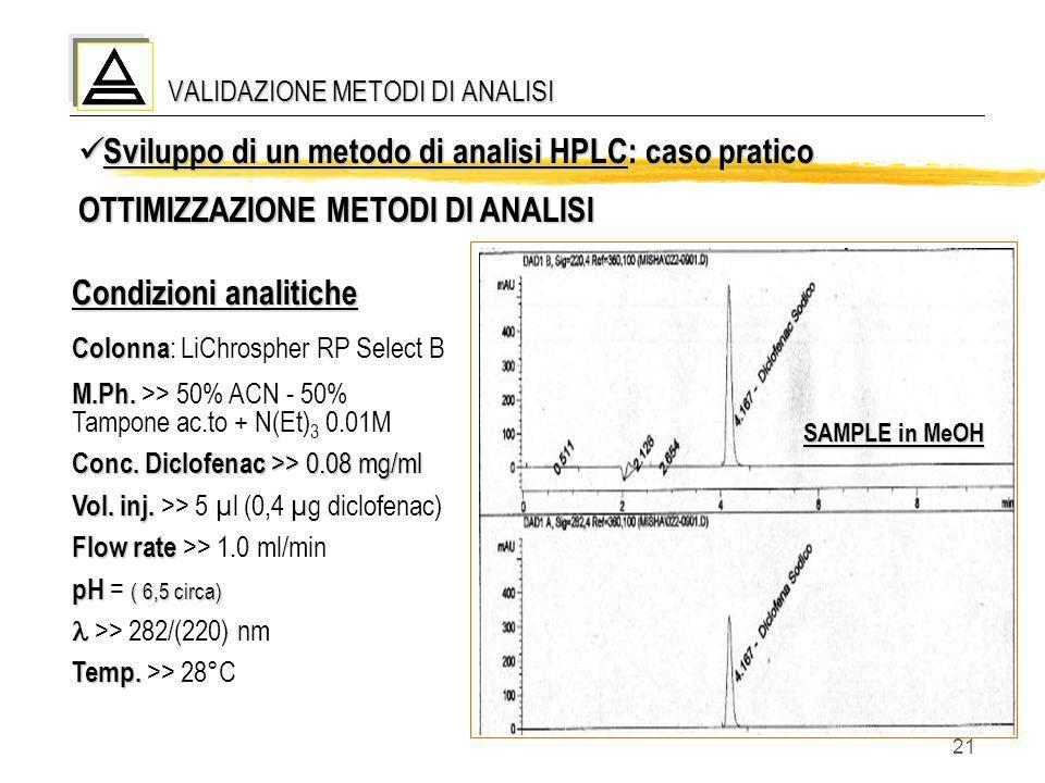 21 VALIDAZIONE METODI DI ANALISI Sviluppo di un metodo di analisi HPLC: caso pratico Sviluppo di un metodo di analisi HPLC: caso pratico OTTIMIZZAZION