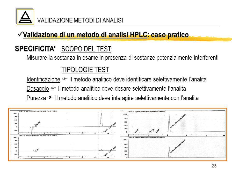 23 VALIDAZIONE METODI DI ANALISI Validazione di un metodo di analisi HPLC: caso pratico Validazione di un metodo di analisi HPLC: caso pratico SPECIFI
