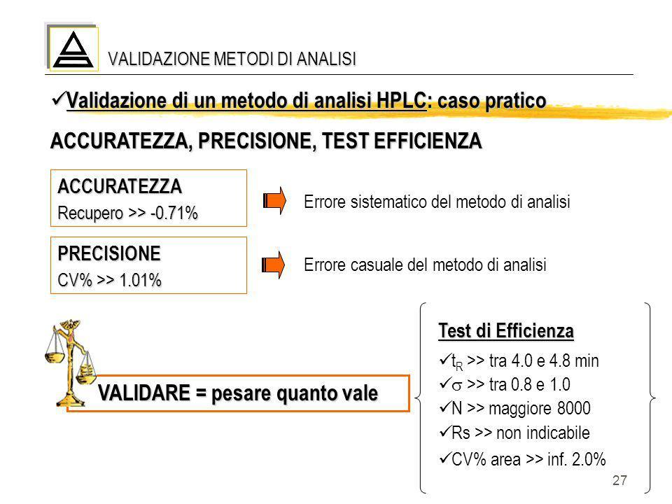 27 VALIDAZIONE METODI DI ANALISI Validazione di un metodo di analisi HPLC: caso pratico Validazione di un metodo di analisi HPLC: caso pratico ACCURAT