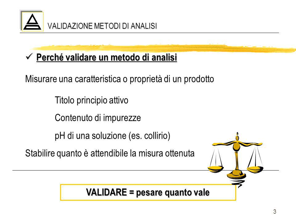 4 VALIDAZIONE METODI DI ANALISI Normative sulla validazione: FDA Normative sulla validazione: FDA The FDA is responsible for protecting the public health by assuring the safety, efficacy, and security of human and veterinary drugs, biological products, medical devices, our nation's food supply, cosmetics, and products that emit radiation.