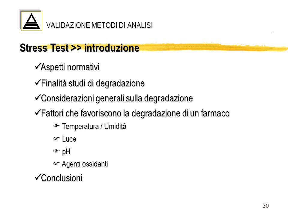 30 VALIDAZIONE METODI DI ANALISI Stress Test >> introduzione Aspetti normativi Aspetti normativi Finalità studi di degradazione Finalità studi di degr