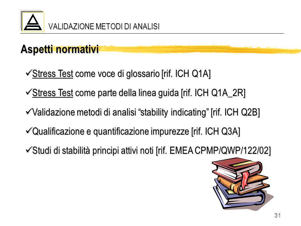 31 Aspetti normativi Stress Test come voce di glossario [rif. ICH Q1A] Stress Test come voce di glossario [rif. ICH Q1A] Stress Test come parte della