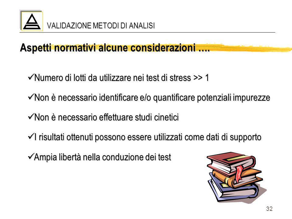 32 Aspetti normativi alcune considerazioni …. Numero di lotti da utilizzare nei test di stress >> 1 Numero di lotti da utilizzare nei test di stress >