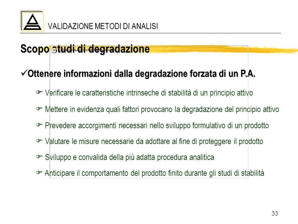 33 Scopo studi di degradazione Ottenere informazioni dalla degradazione forzata di un P.A. Ottenere informazioni dalla degradazione forzata di un P.A.