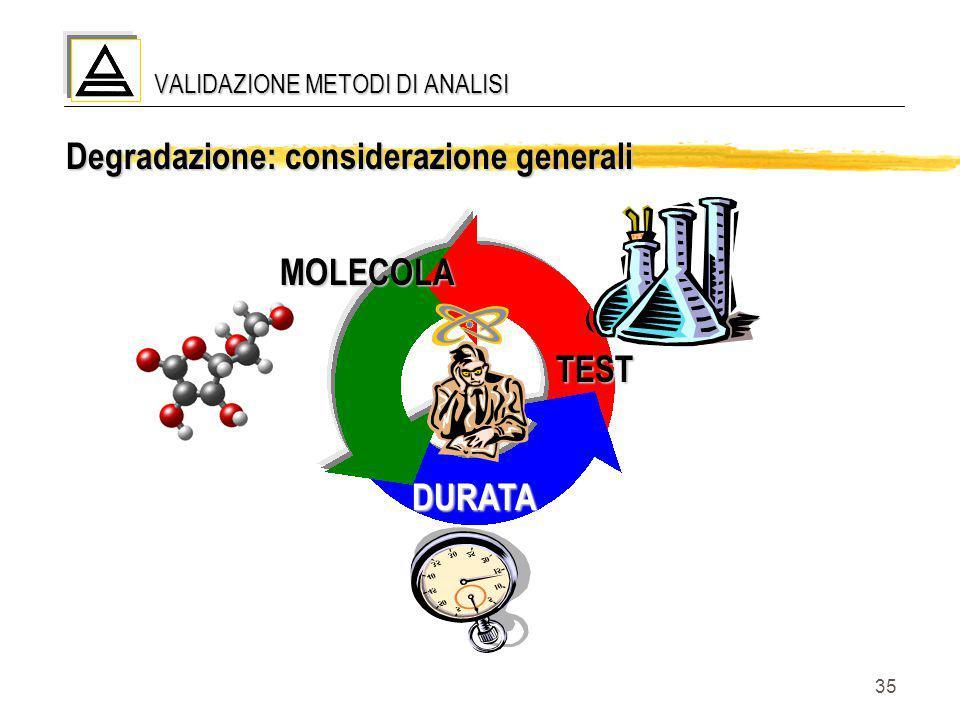 35 Degradazione: considerazione generali MOLECOLA DURATA TEST VALIDAZIONE METODI DI ANALISI