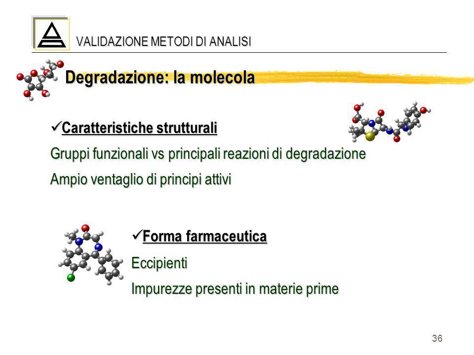 36 Degradazione: la molecola Caratteristiche strutturali Caratteristiche strutturali Forma farmaceutica Forma farmaceutica Gruppi funzionali vs princi