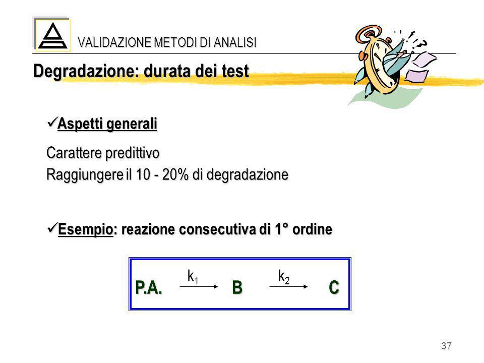 37 Degradazione: durata dei test Esempio: reazione consecutiva di 1° ordine Esempio: reazione consecutiva di 1° ordine P.A.BC k1k1 k2k2 Aspetti genera