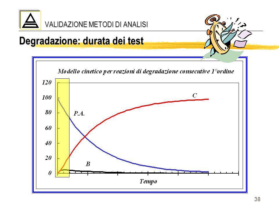 38 Degradazione: durata dei test VALIDAZIONE METODI DI ANALISI
