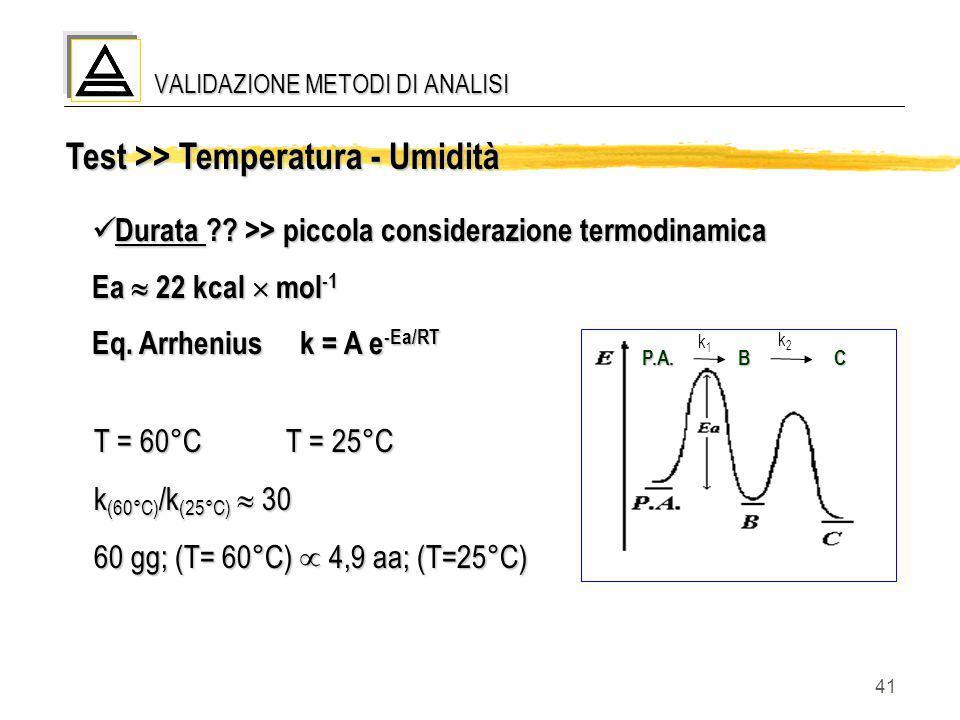41 Test >> Temperatura - Umidità Durata ?? >> piccola considerazione termodinamica Durata ?? >> piccola considerazione termodinamica Ea  22 kcal  mo