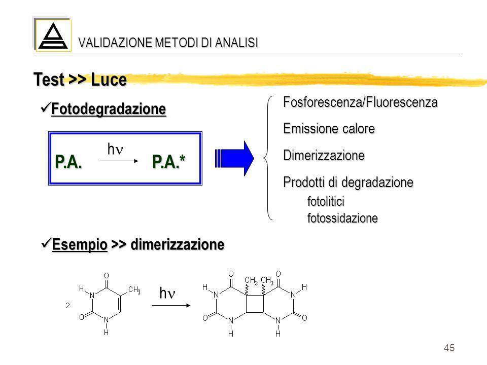45 Test >> Luce P.A.P.A.* h Fosforescenza/Fluorescenza Emissione calore Dimerizzazione Prodotti di degradazione fotoliticifotossidazione Fotodegradazi